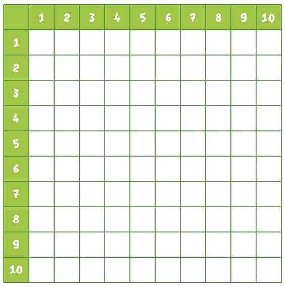 Пустое поле таблицы Пифагора.