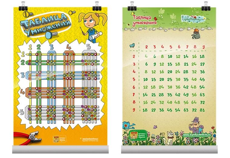 Плакаты с таблицами умножения.