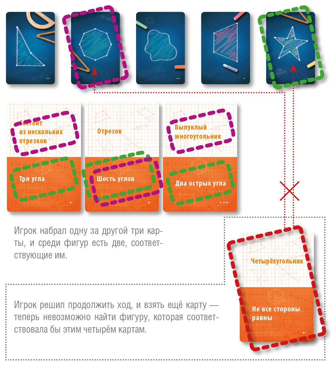 игра Геометрика — правила