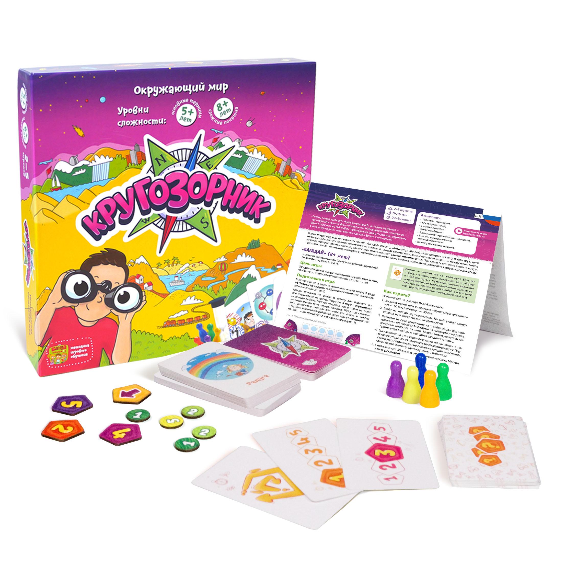 Рядом с коробкой игры выложены все компоненты.