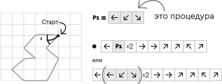 Задание на алгоритмы из тетради Логика и программирование.