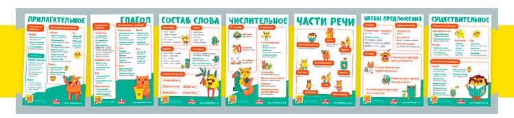 Плакаты по русскому языку.